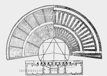 Plan-Skupi-teatar
